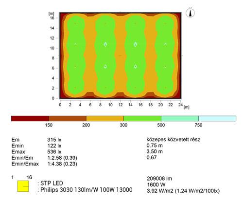 STP LED 100W 24x17x4m