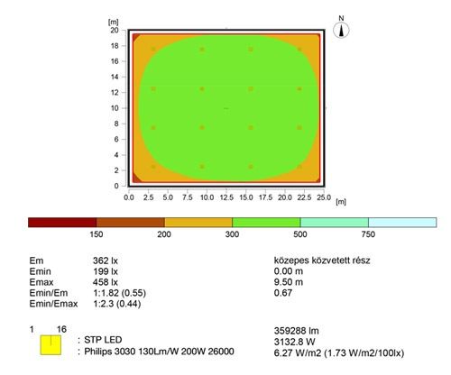 STP LED 200w sa senilom 25x20x10m